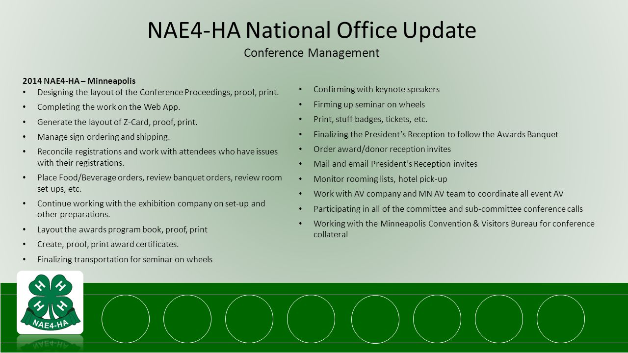 NAE4-HA National Office Update Conference Management Confirming with keynote speakers Firming up seminar on wheels Print, stuff badges, tickets, etc.