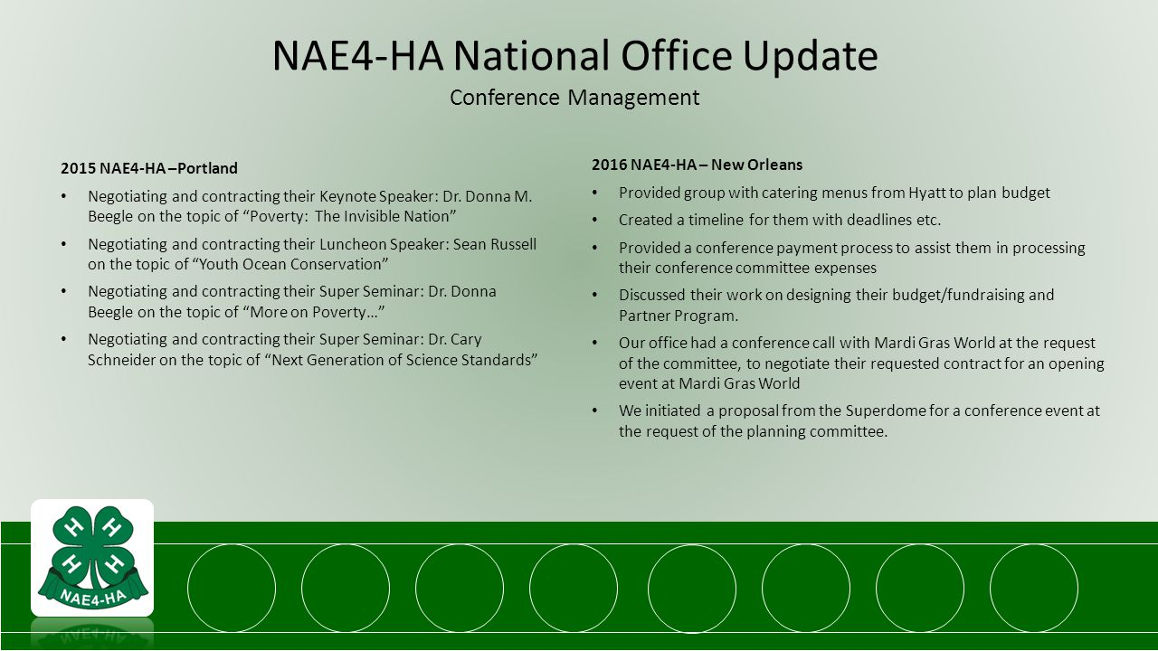 NAE4-HA National Office Update Conference Management 2015 NAE4-HA –Portland Negotiating and contracting their Keynote Speaker: Dr.