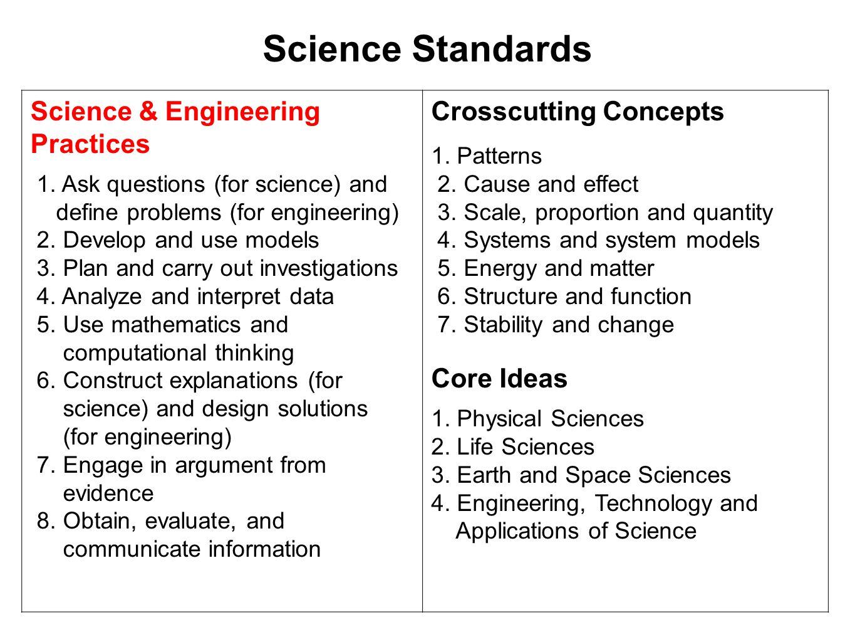 Science Standards Science & Engineering Practices 1.