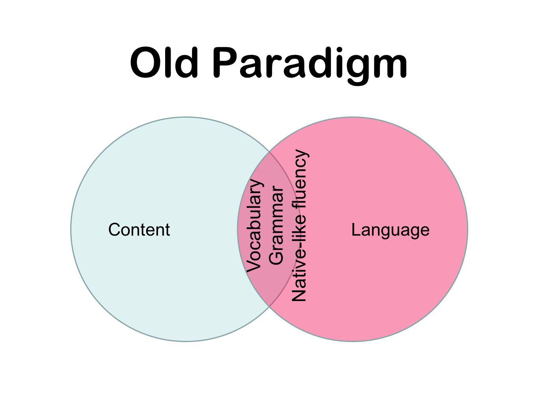 Old Paradigm ContentLanguage Vocabulary Grammar Native-like fluency