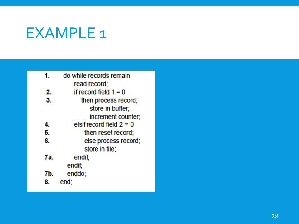 EXAMPLE 1 28