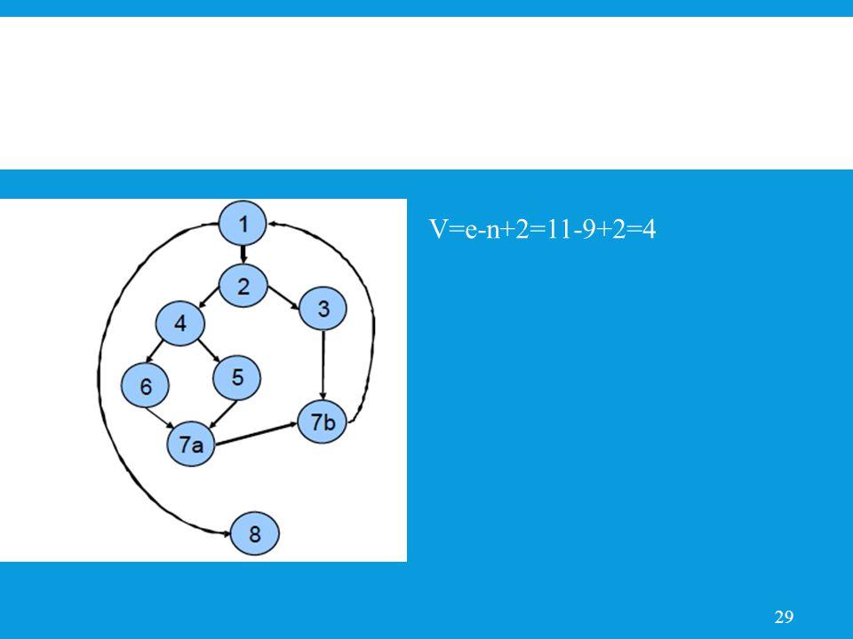 29 V=e-n+2=11-9+2=4