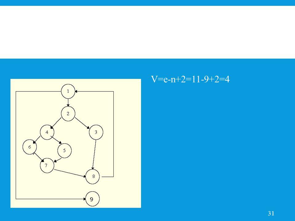 31 V=e-n+2=11-9+2=4