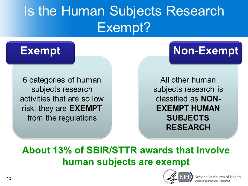 13 Is the Human Subjects Research Exempt? 6 categories of human subjects research activities that are so low risk, they are EXEMPT from the regulation