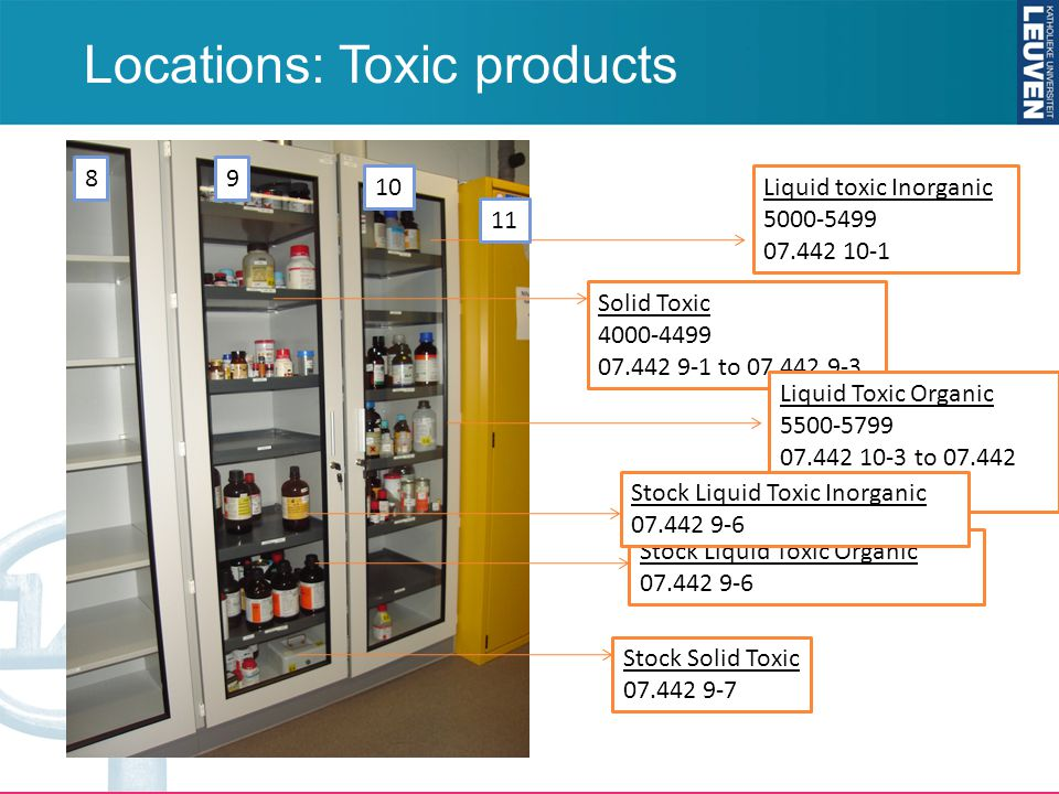 Locations: Toxic products 89 10 Solid Toxic 4000-4499 07.442 9-1 to 07.442 9-3 Stock Solid Toxic 07.442 9-7 Stock Liquid Toxic Organic 07.442 9-6 Liquid Toxic Organic 5500-5799 07.442 10-3 to 07.442 10-5 Liquid toxic Inorganic 5000-5499 07.442 10-1 Stock Liquid Toxic Inorganic 07.442 9-6 11