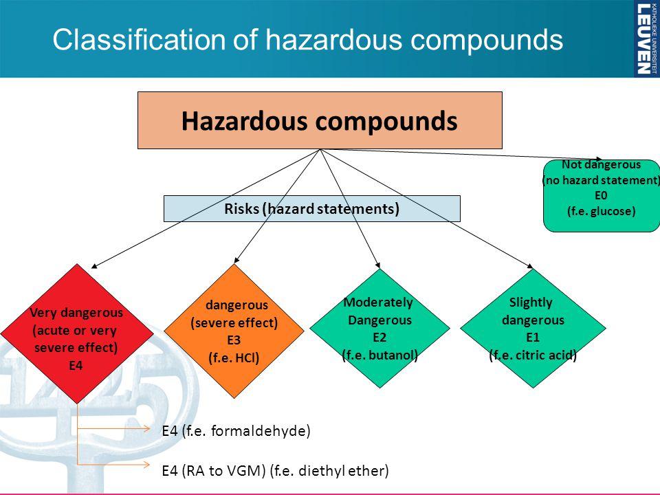 Classification of hazardous compounds dangerous (severe effect) E3 (f.e. HCl) Moderately Dangerous E2 (f.e. butanol) Slightly dangerous E1 (f.e. citri