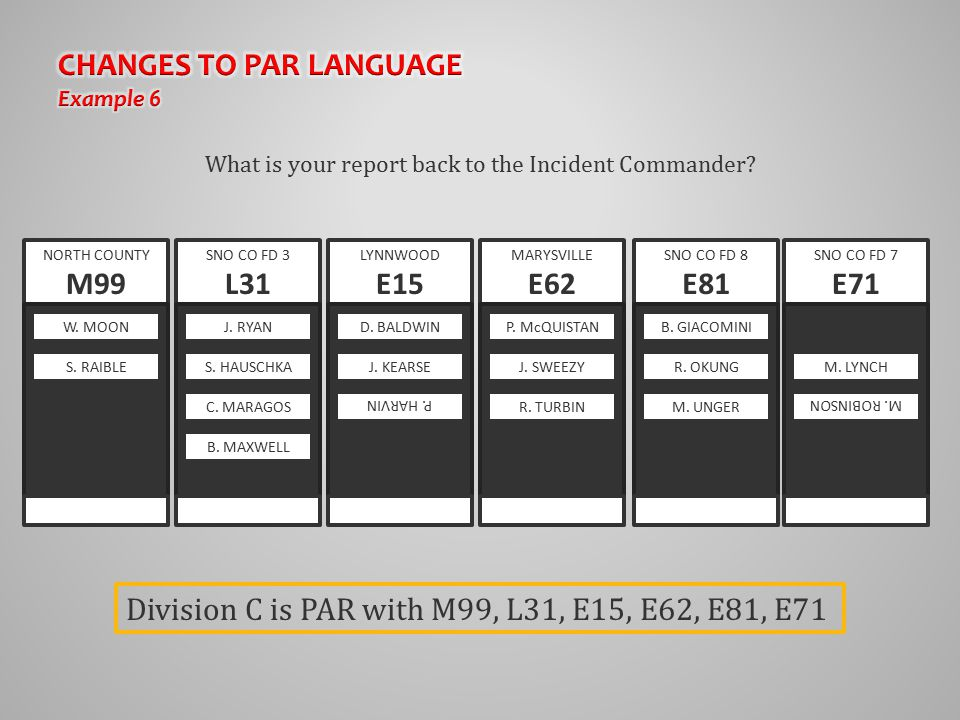 What is your report back to the Incident Commander? NORTH COUNTY M99 SNO CO FD 3 L31 MARYSVILLE E62 J. RYAN S. HAUSCHKA C. MARAGOS B. MAXWELL P. McQUI