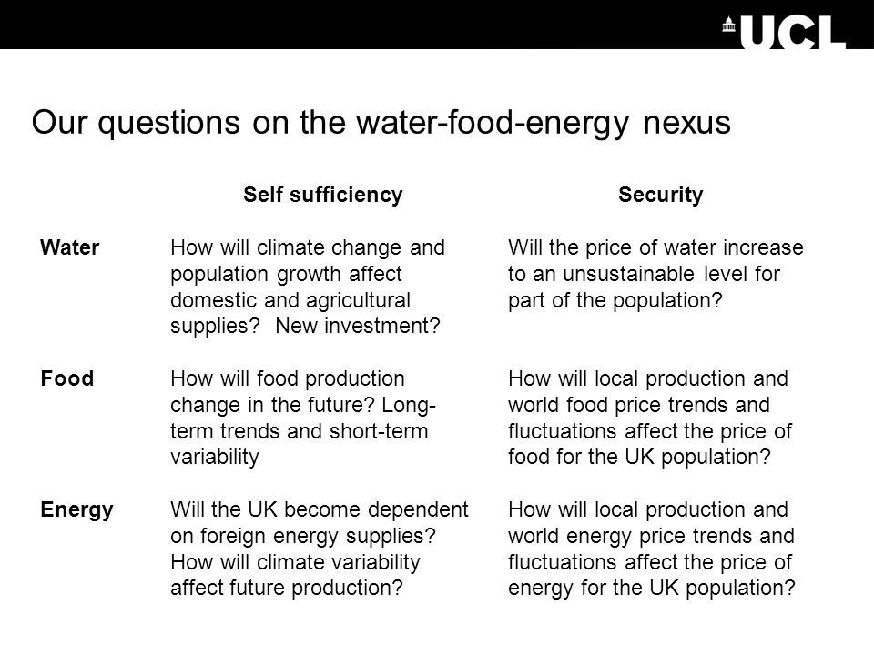 Our questions on the water-food-energy nexus Self sufficiency How will climate change and population growth affect domestic and agricultural supplies?