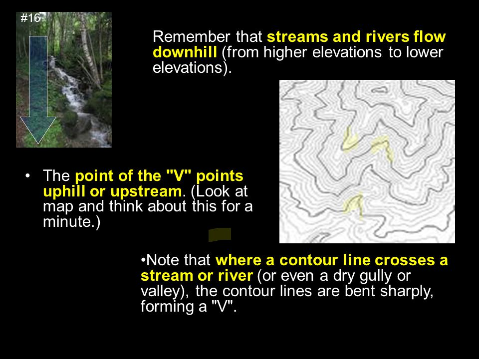 The point of the V points uphill or upstream.