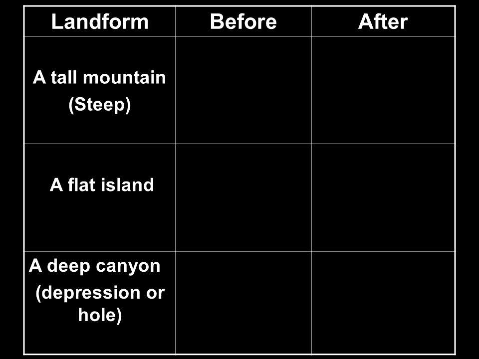 LandformBeforeAfter A tall mountain (Steep) A flat island A deep canyon (depression or hole)
