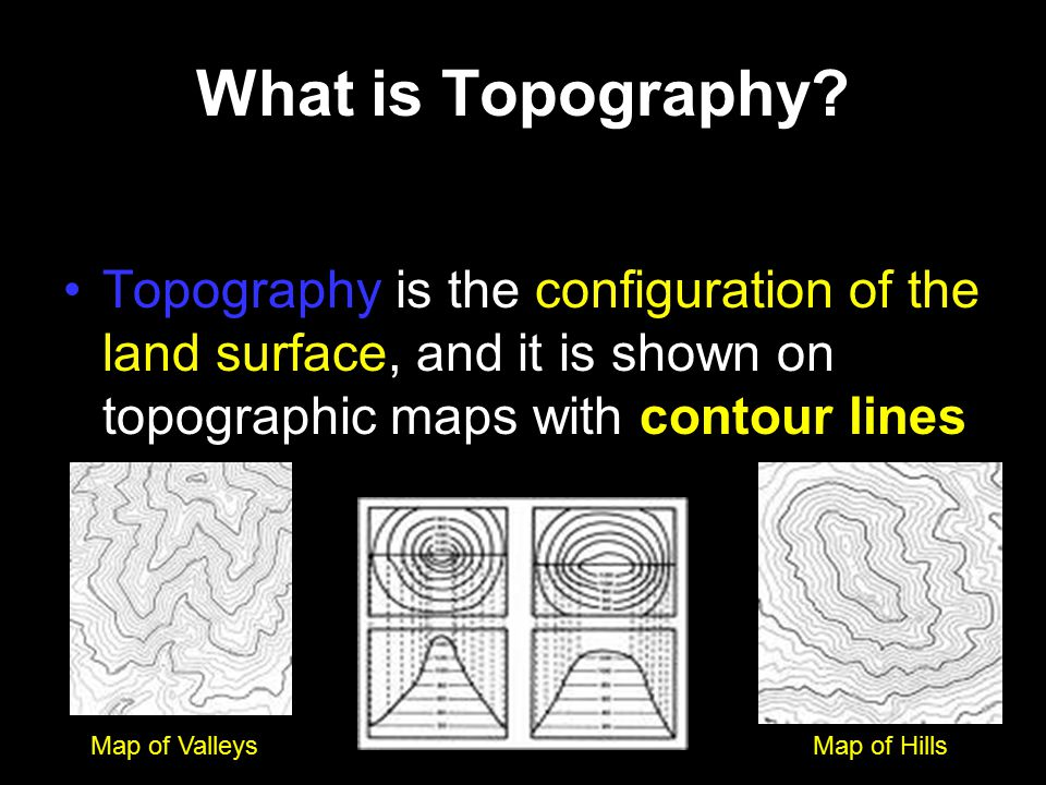 What is Topography.