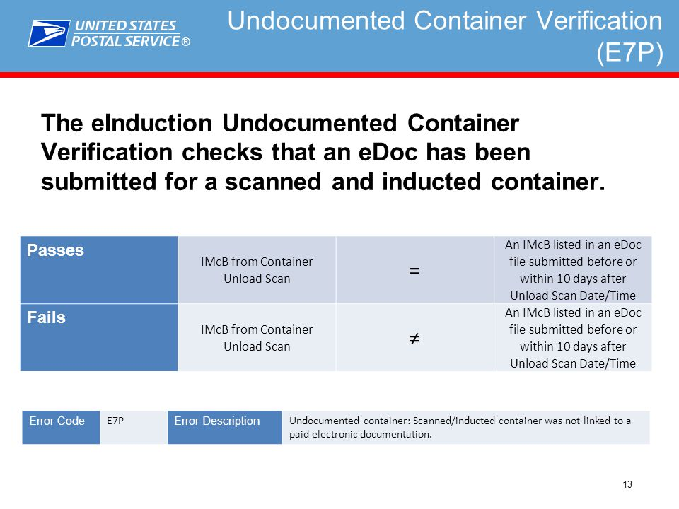 ® 13 Undocumented Container Verification (E7P) The eInduction Undocumented Container Verification checks that an eDoc has been submitted for a scanned and inducted container.