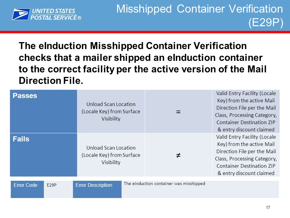 ® 17 Misshipped Container Verification (E29P) The eInduction Misshipped Container Verification checks that a mailer shipped an eInduction container to the correct facility per the active version of the Mail Direction File.