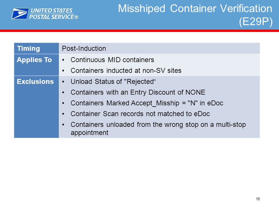 ® 18 Misshiped Container Verification (E29P) TimingPost-Induction Applies ToContinuous MID containers Containers inducted at non-SV sites ExclusionsUnload Status of Rejected Containers with an Entry Discount of NONE Containers Marked Accept_Misship = N in eDoc Container Scan records not matched to eDoc Containers unloaded from the wrong stop on a multi-stop appointment