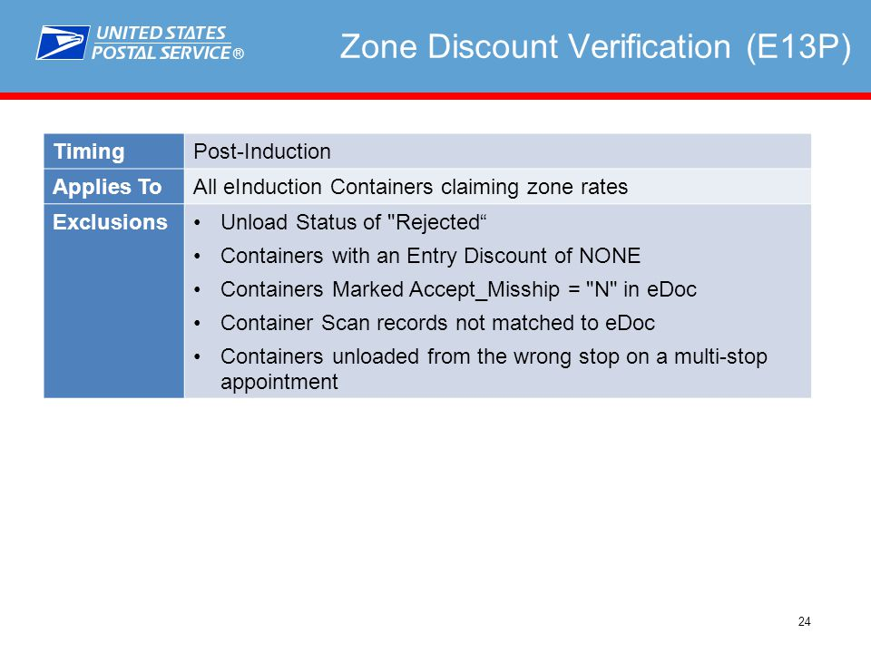 ® 24 Zone Discount Verification (E13P) TimingPost-Induction Applies ToAll eInduction Containers claiming zone rates ExclusionsUnload Status of Rejected Containers with an Entry Discount of NONE Containers Marked Accept_Misship = N in eDoc Container Scan records not matched to eDoc Containers unloaded from the wrong stop on a multi-stop appointment