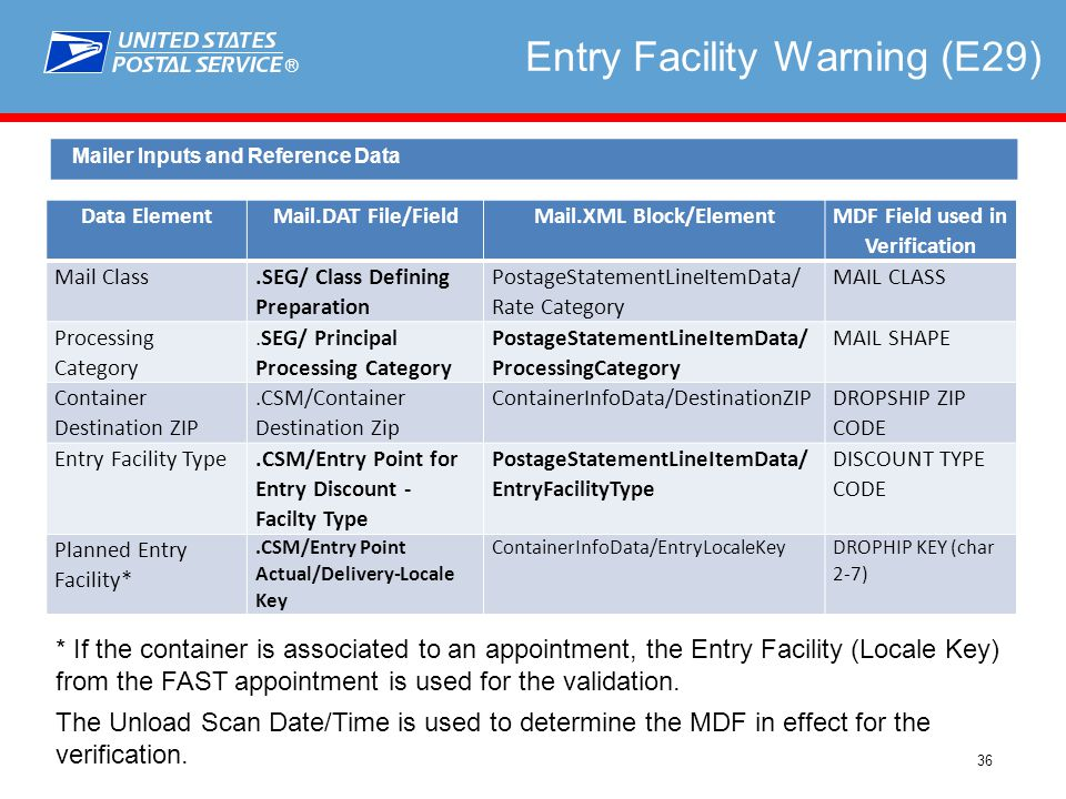 ® 36 Entry Facility Warning (E29) Mailer Inputs and Reference Data Data ElementMail.DAT File/FieldMail.XML Block/Element MDF Field used in Verification Mail Class.SEG/ Class Defining Preparation PostageStatementLineItemData/ Rate Category MAIL CLASS Processing Category.SEG/ Principal Processing Category PostageStatementLineItemData/ ProcessingCategory MAIL SHAPE Container Destination ZIP.CSM/Container Destination Zip ContainerInfoData/DestinationZIP DROPSHIP ZIP CODE Entry Facility Type.CSM/Entry Point for Entry Discount - Facilty Type PostageStatementLineItemData/ EntryFacilityType DISCOUNT TYPE CODE Planned Entry Facility*.CSM/Entry Point Actual/Delivery-Locale Key ContainerInfoData/EntryLocaleKeyDROPHIP KEY (char 2-7) * If the container is associated to an appointment, the Entry Facility (Locale Key) from the FAST appointment is used for the validation.