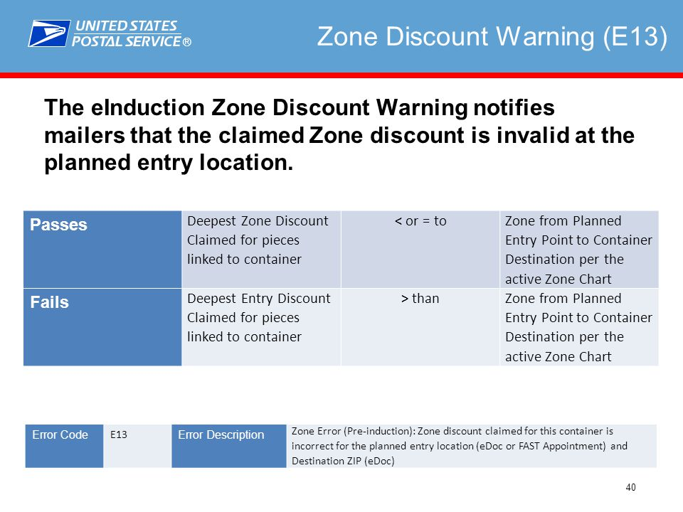 ® 40 Zone Discount Warning (E13) The eInduction Zone Discount Warning notifies mailers that the claimed Zone discount is invalid at the planned entry location.