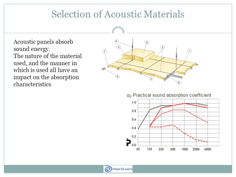 Selection of Acoustic Materials Acoustic panels absorb sound energy.