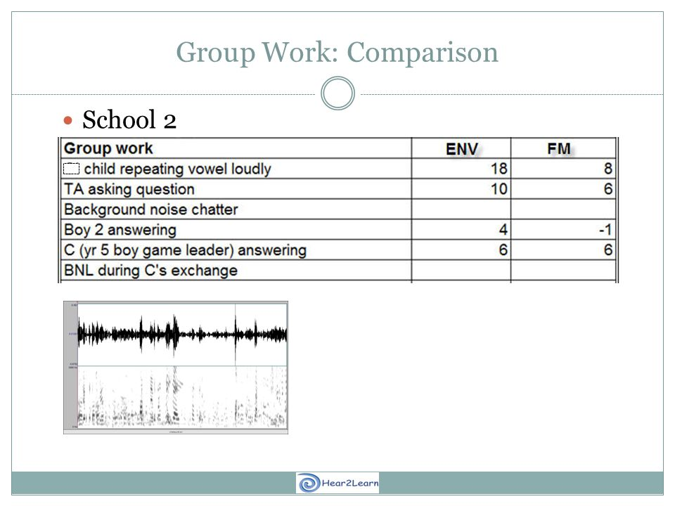 Group Work: Comparison School 2