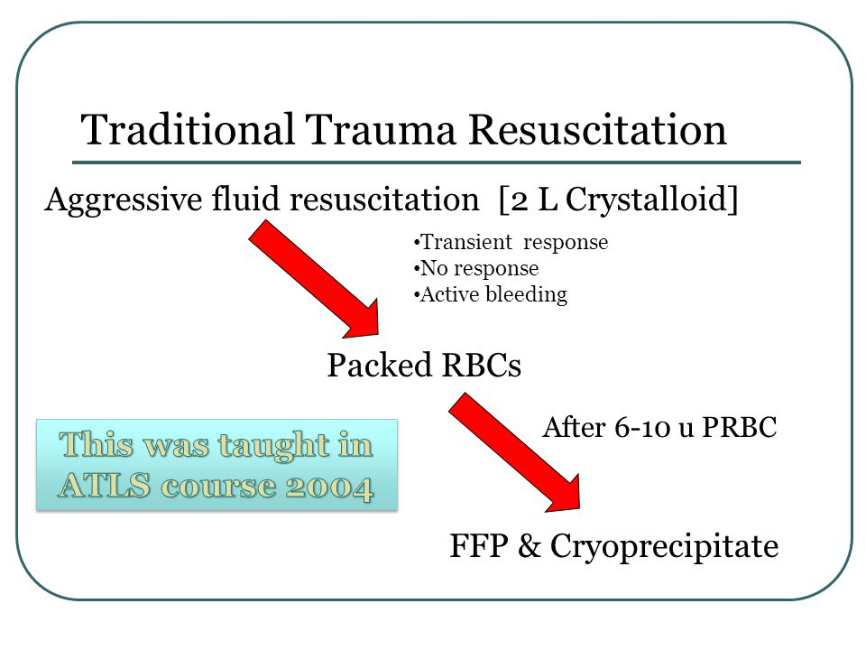 Classification of Hemorrhage American College of Surgeons Committee on Trauma Advanced Trauma Life Support Program CLASS ICLASS IICLASS IIICLASS IV Blood loss (ml)Up to 750750-1,5001,500-2,000  2,000 Blood loss (% blood volume) Up to 15%15%-30%30%-40%  40% Pulse rate<100>100>120  140 Blood pressureNormal Decreased Pulse pressure (mmHg) Normal or increasedDecreased Capillary refill testNormalPositive Respiratory rate14-2020-3030-40>35 Urine output (ml/hr)  30 20-305-15Negligible CNS — mental status Slightly anxiousMildly anxiousAnxious, confused Confused, lethargic