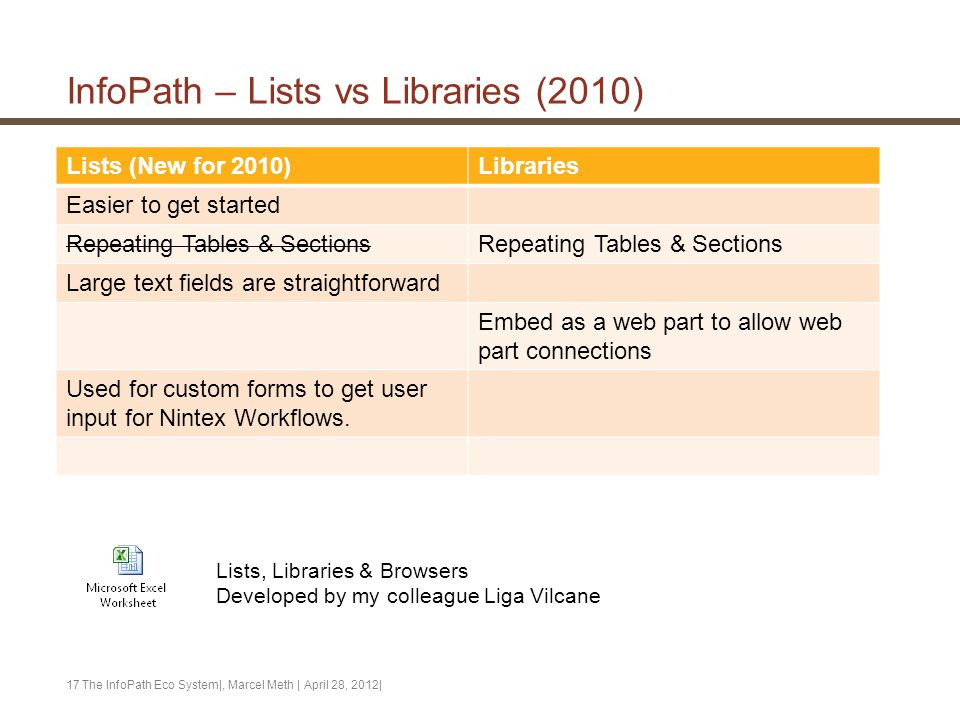 InfoPath – Lists vs Libraries (2010) The InfoPath Eco System|, Marcel Meth | April 28, 2012|17 Lists (New for 2010)Libraries Easier to get started Rep
