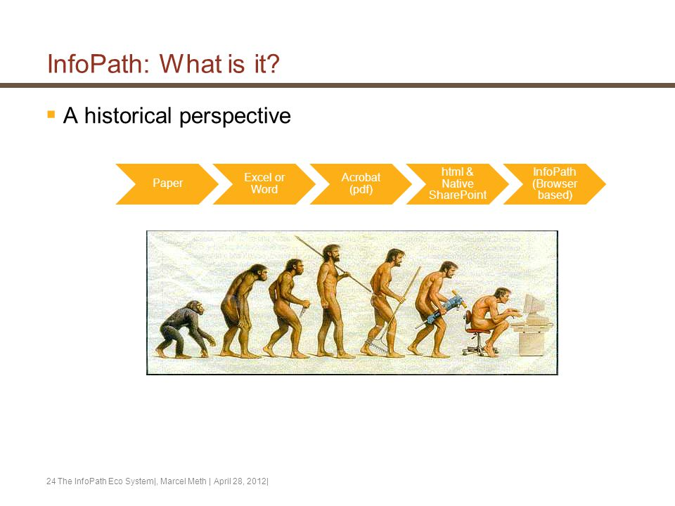 InfoPath: What is it?  A historical perspective The InfoPath Eco System|, Marcel Meth | April 28, 2012|24 Paper Excel or Word Acrobat (pdf) html & Na