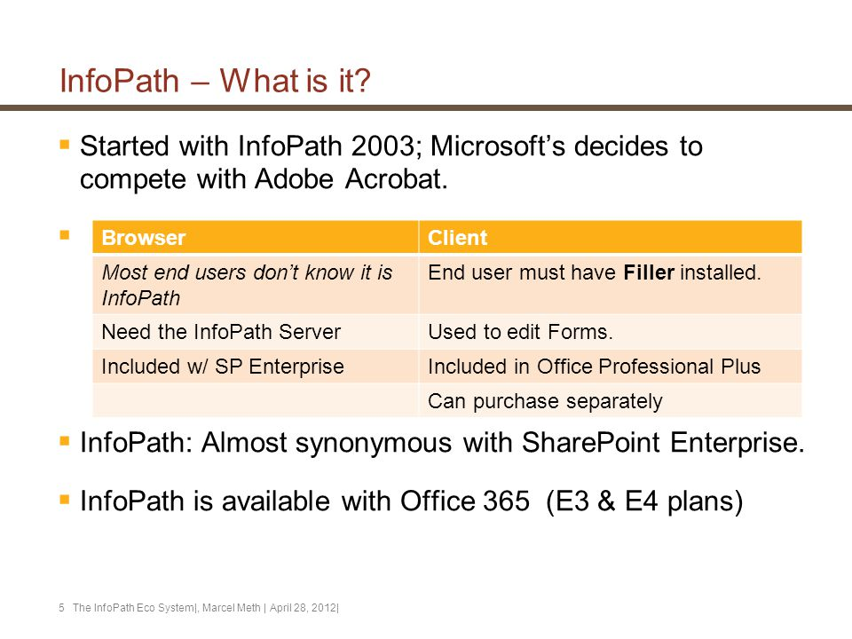 InfoPath – What is it?  Started with InfoPath 2003; Microsoft's decides to compete with Adobe Acrobat.  InfoPath: Almost synonymous with SharePoint