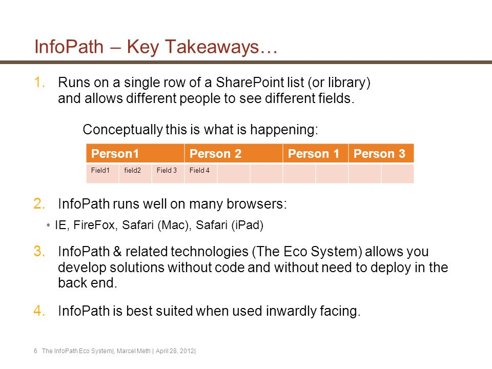 InfoPath – Key Takeaways… 1. Runs on a single row of a SharePoint list (or library) and allows different people to see different fields. Conceptually