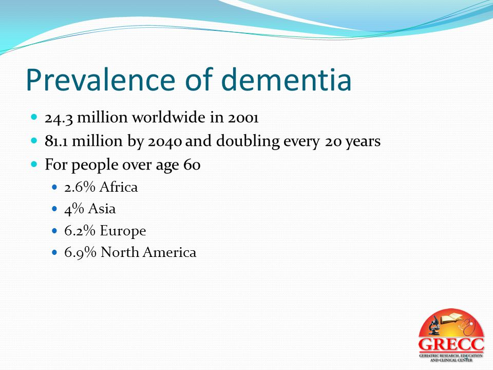 Prevalence of dementia 24.3 million worldwide in 2001 81.1 million by 2040 and doubling every 20 years For people over age 60 2.6% Africa 4% Asia 6.2% Europe 6.9% North America 4