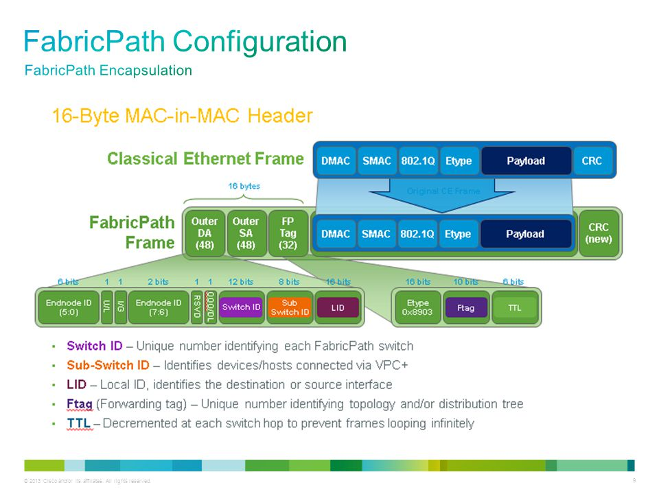 10 FabricPath is a next generation Layer 2 technology from Cisco that provides multi-path Ethernet capabilities in L2 switching networks.