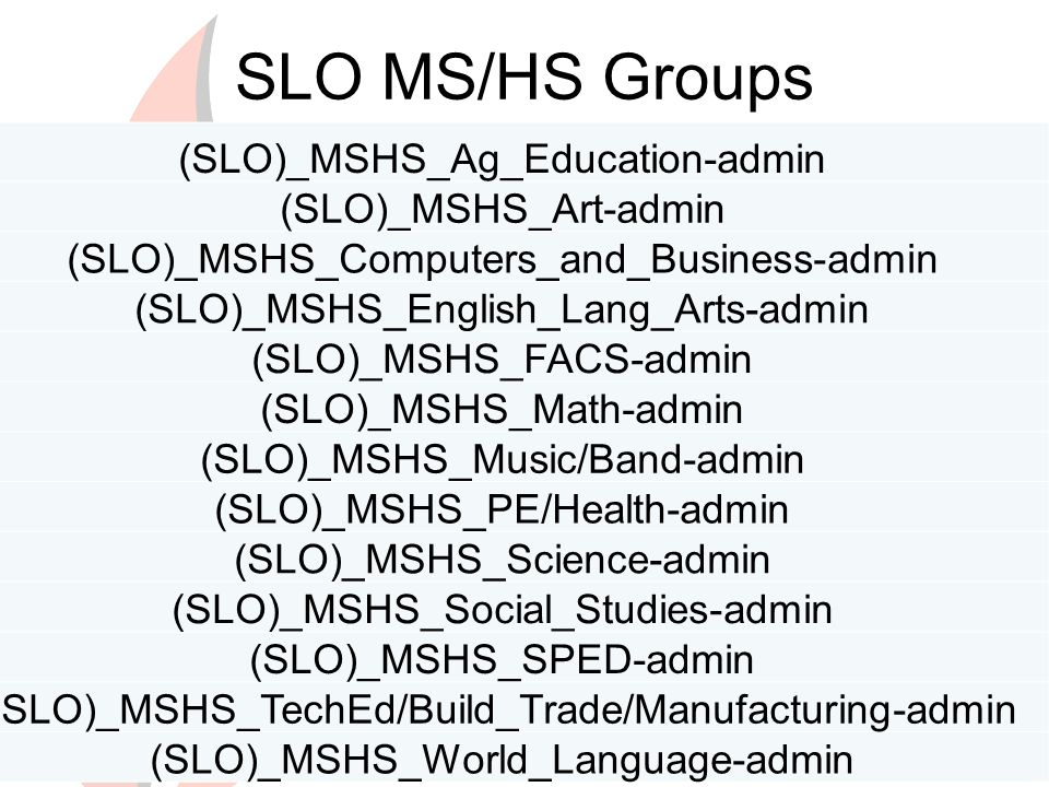 SLO MS/HS Groups (SLO)_MSHS_Ag_Education-admin (SLO)_MSHS_Art-admin (SLO)_MSHS_Computers_and_Business-admin (SLO)_MSHS_English_Lang_Arts-admin (SLO)_MSHS_FACS-admin (SLO)_MSHS_Math-admin (SLO)_MSHS_Music/Band-admin (SLO)_MSHS_PE/Health-admin (SLO)_MSHS_Science-admin (SLO)_MSHS_Social_Studies-admin (SLO)_MSHS_SPED-admin (SLO)_MSHS_TechEd/Build_Trade/Manufacturing-admin (SLO)_MSHS_World_Language-admin