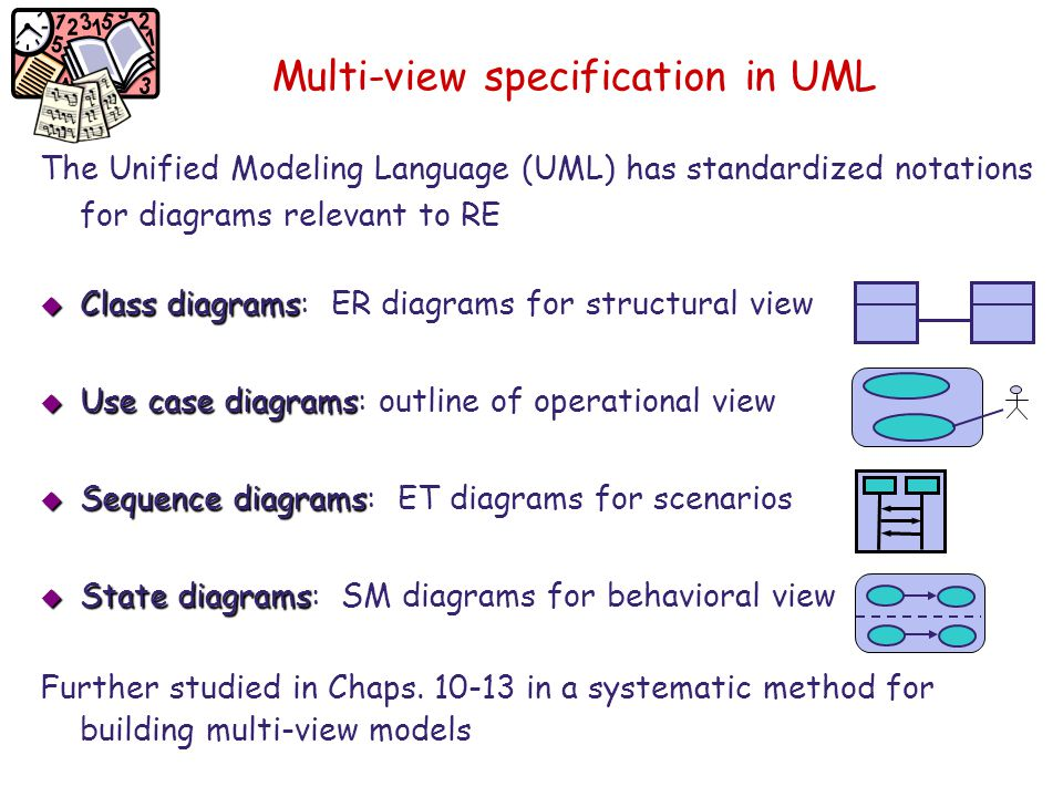 Multi-view specification in UML The Unified Modeling Language (UML) has standardized notations for diagrams relevant to RE  Class diagrams  Class di