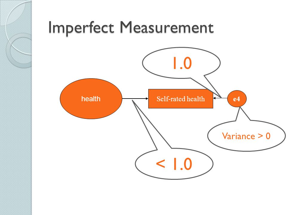Imperfect Measurement Self-rated health health e4 < 1.0 1.0 Variance > 0