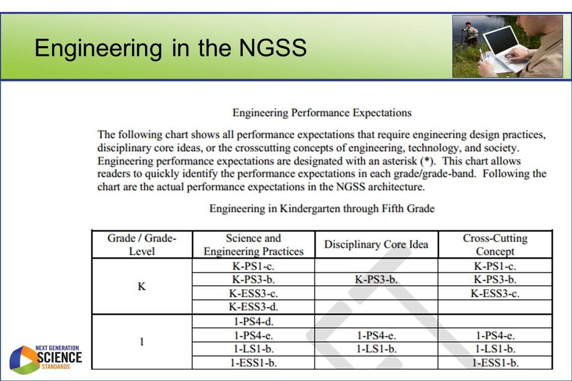 Engineering in the NGSS