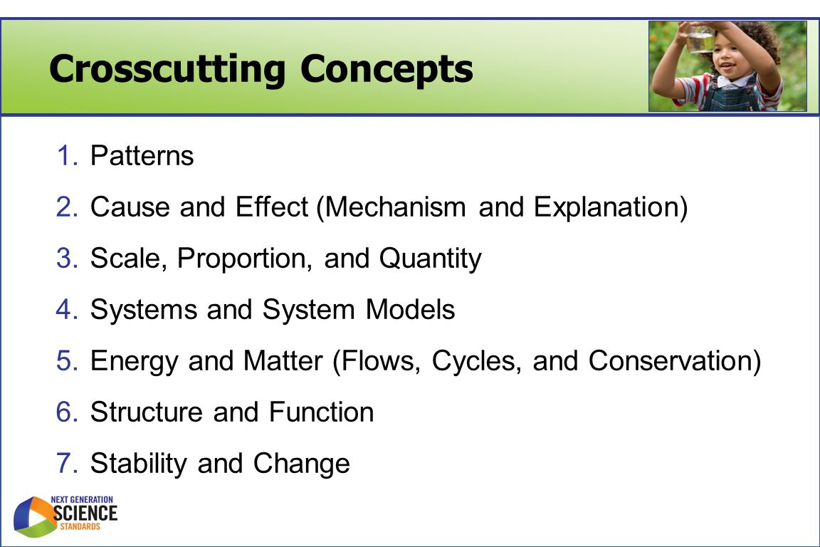 Crosscutting Concepts 1.Patterns 2.Cause and Effect (Mechanism and Explanation) 3.Scale, Proportion, and Quantity 4.Systems and System Models 5.Energy