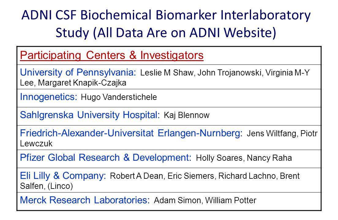Reproducibility of xMAP Immunoassay (Innogenetics reagents/Luminex) in the ADNI biomarker core lab Avg test/re-test %CV: A  42, 5.7% t-tau, 5.6% p-tau 181, 11.5%