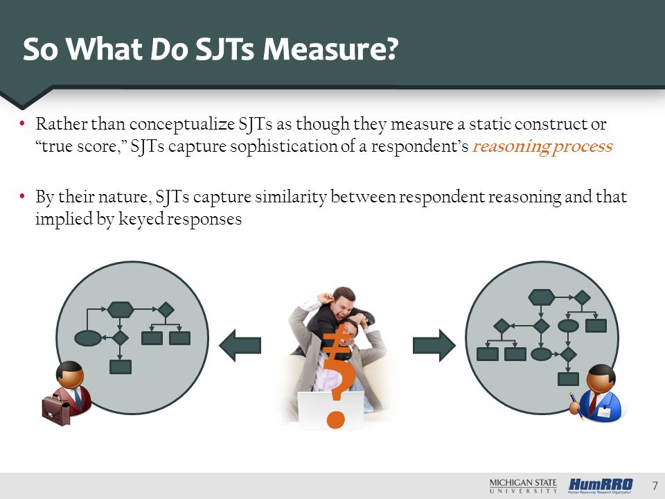 "Rather than conceptualize SJTs as though they measure a static construct or ""true score,"" SJTs capture sophistication of a respondent's reasoning proc"