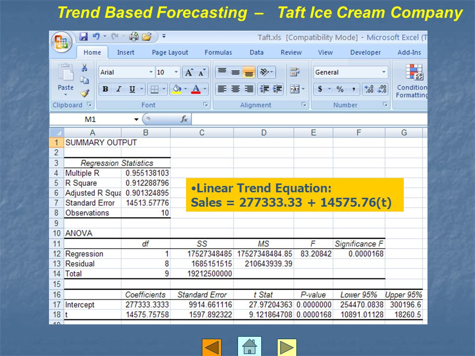 Trend Based Forecasting – Taft Ice Cream Company Linear Trend Equation: Sales = 277333.33 + 14575.76(t)