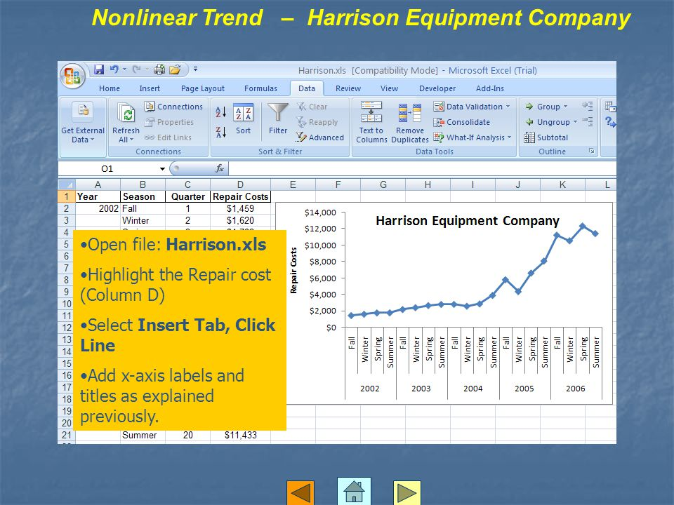 Nonlinear Trend – Harrison Equipment Company Open file: Harrison.xls Highlight the Repair cost (Column D) Select Insert Tab, Click Line Add x-axis labels and titles as explained previously.