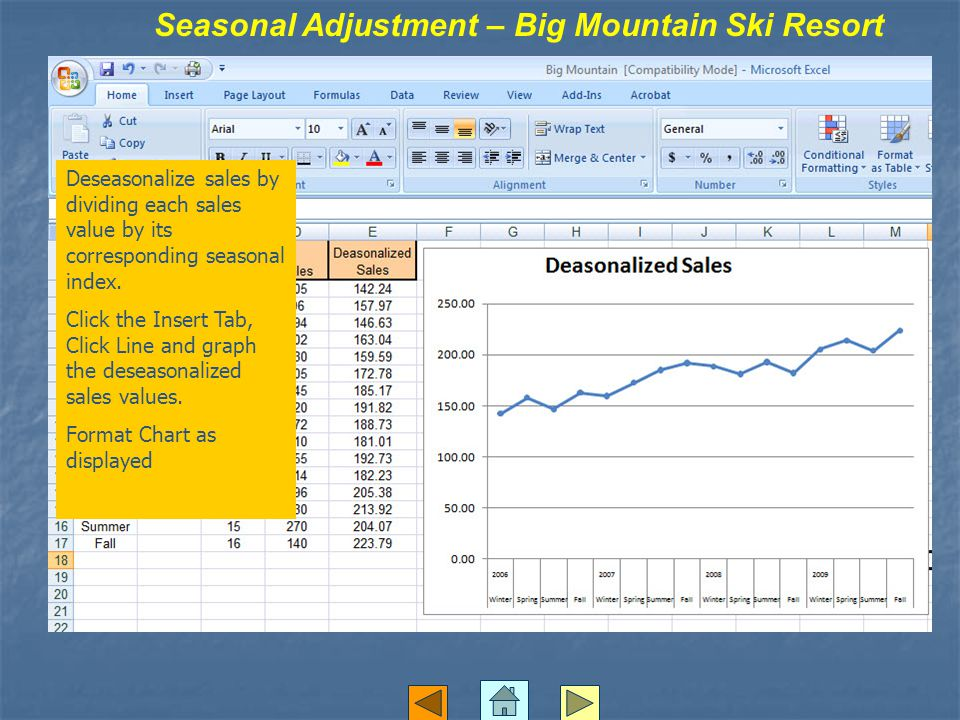 Seasonal Adjustment – Big Mountain Ski Resort Deseasonalize sales by dividing each sales value by its corresponding seasonal index. Click the Insert T