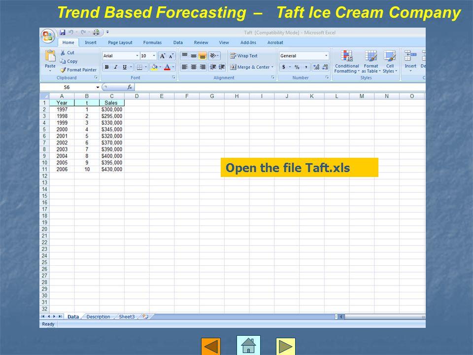 Trend Based Forecasting – Taft Ice Cream Company Open the file Taft.xls