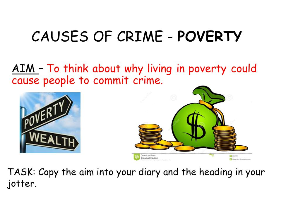 CAUSES OF CRIME - POVERTY AIM – To think about why living in poverty could cause people to commit crime. TASK: Copy the aim into your diary and the he