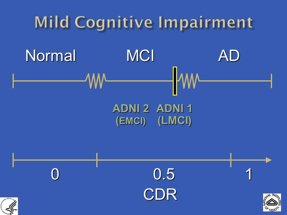NormalMCIAD 00.51 CDR 3004153-1 ADNI 1 (LMCI) ADNI 2 ( EMCI)