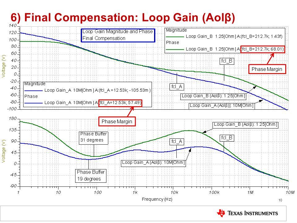 6) Final Compensation: Loop Gain (Aolβ) 10 Phase Margin