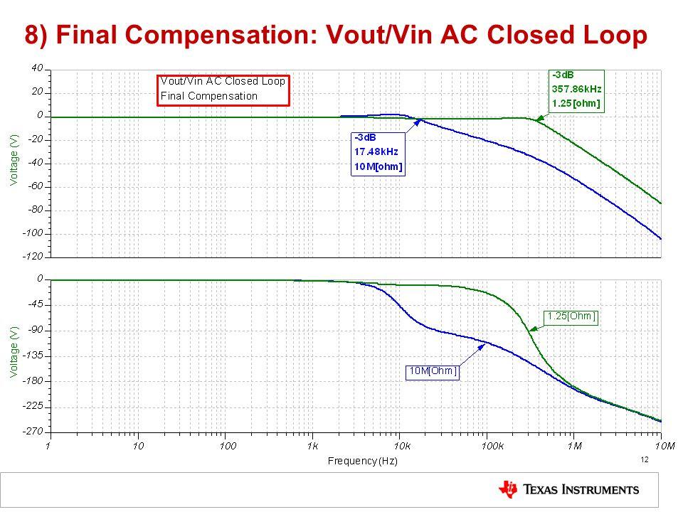 8) Final Compensation: Vout/Vin AC Closed Loop 12