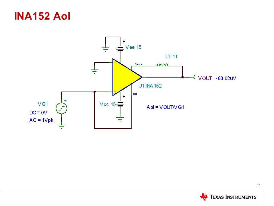 INA152 Aol 18