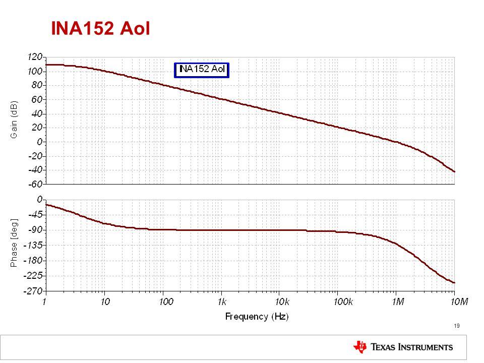 INA152 Aol 19