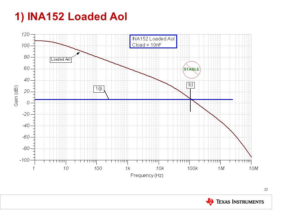 1) INA152 Loaded Aol 22