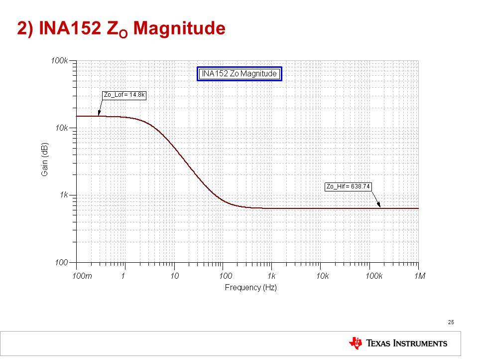 2) INA152 Z O Magnitude 25