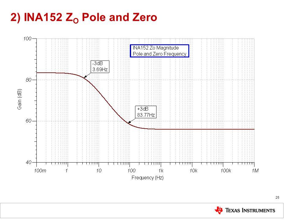 2) INA152 Z O Pole and Zero 26